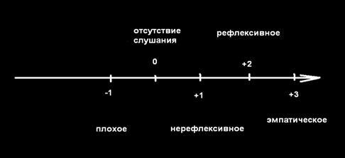 Циркули разметочные (гост 2447280 е) изготавливают следующих видов простой, длина ножек 100400 мм с дугой